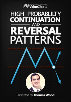 High Probability Continuation and Reversal Patterns Course