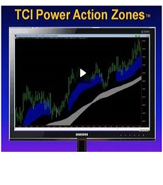 TCI Power Action Zones
