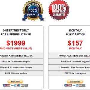 Power Fx Xtreme BuySell EA