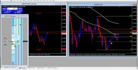 Trading Between the Lines by FXScalping Academy